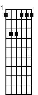 guitar chord template